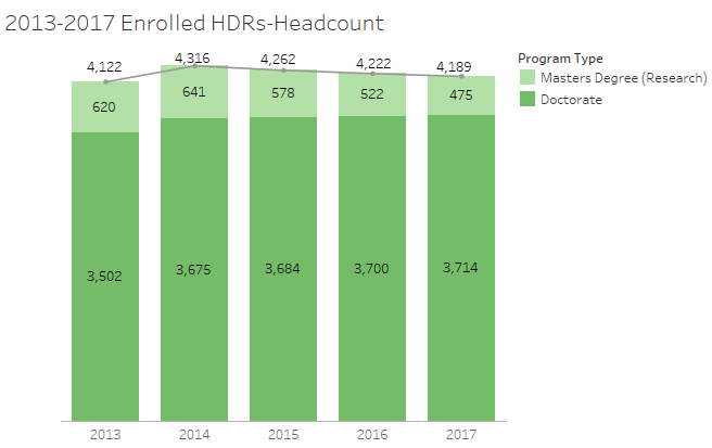 enrolled%20headcount%201_2.png